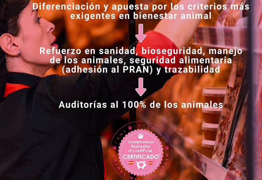 Controles bienestar animal