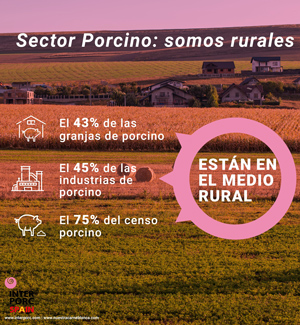 Somos rurales